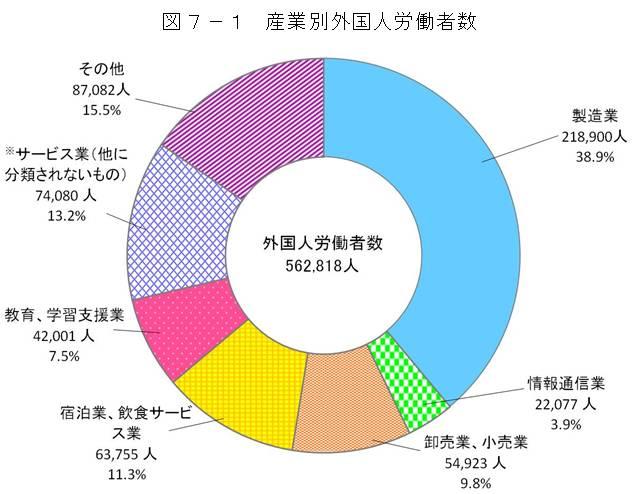 【外国人労働者】菅官房長官「日本人と同じかそれ以上の賃金を払うようにな!」