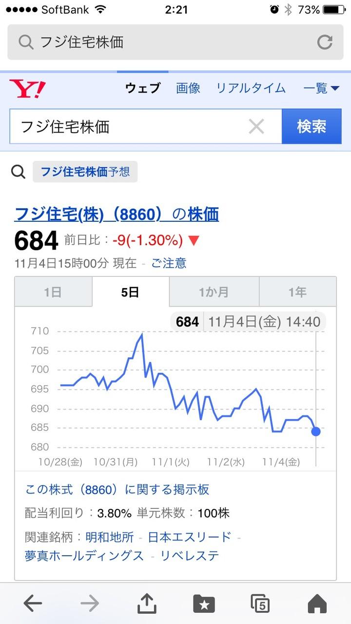 フジ住宅株価