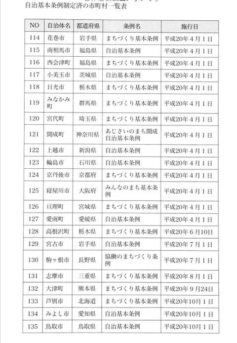 日本乗っ取り13