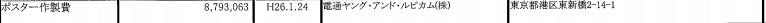 ミンス党支出資料博報堂ポスター制作879万円