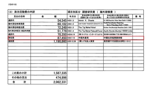 シナ狂惨党に87千円