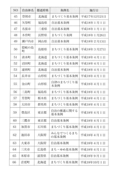 日本乗っ取り11