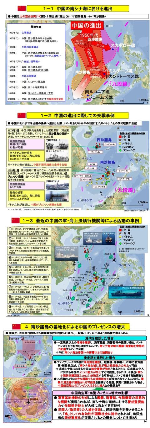 シナの南シナ海への進出と脅威