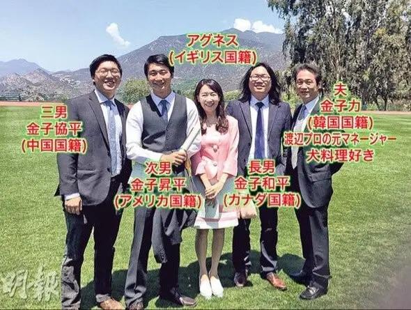 アグネス一家に日本国籍の者はいない