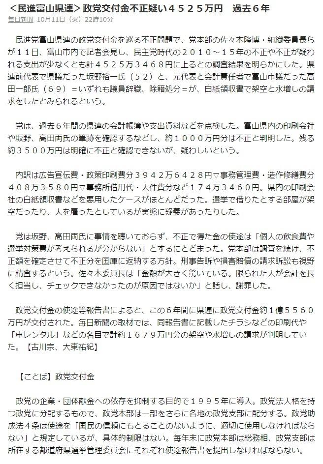 <民進富山県連>政党交付金不正疑い4525万円 過去6年