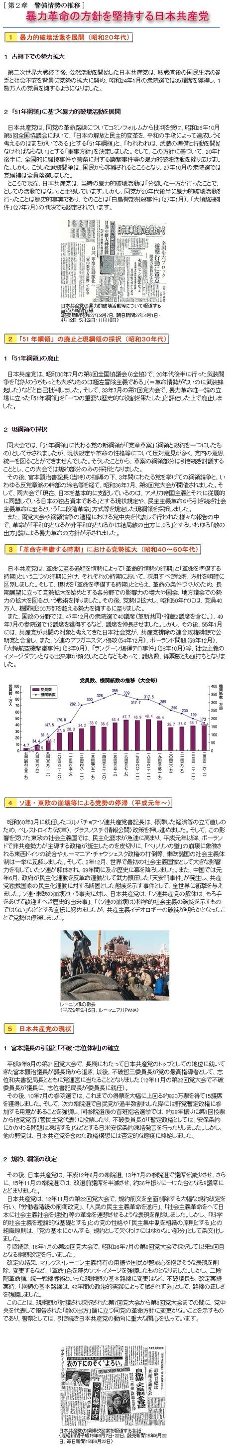 暴力革命日本共産党