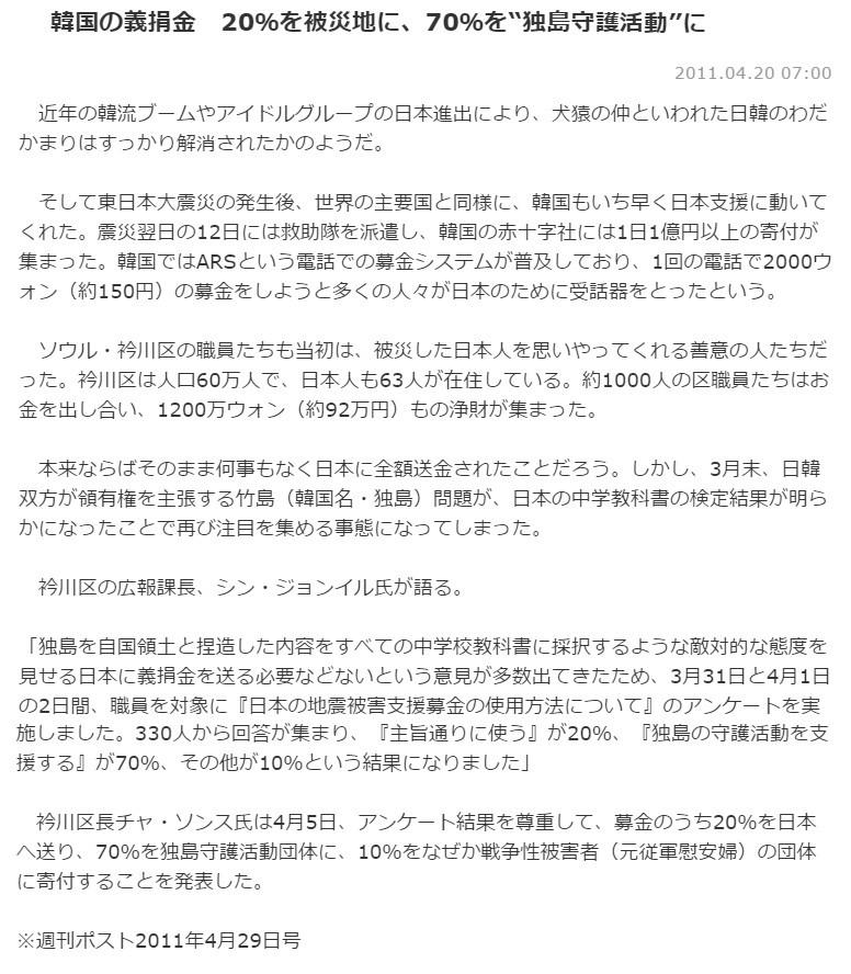 チョン国、東日本大震災の義援金の2割を被災地に