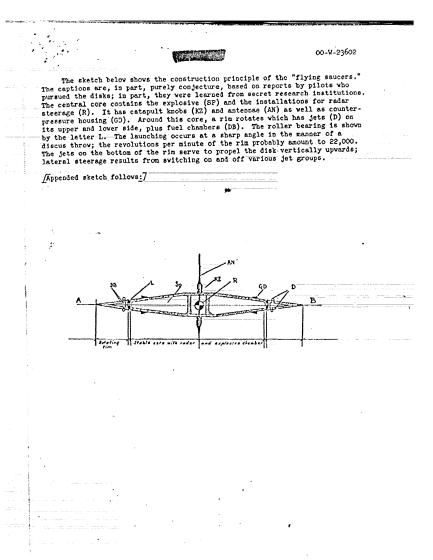 CIAのXファイル6