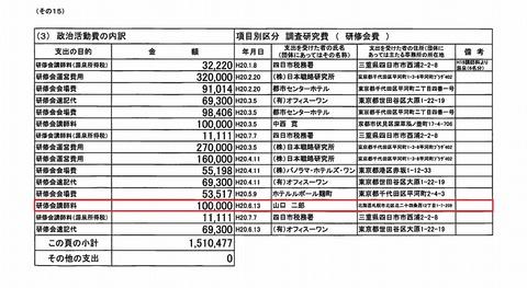山口二郎に10万円