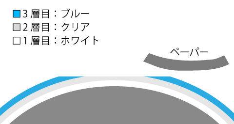 青ペーパー掛け02