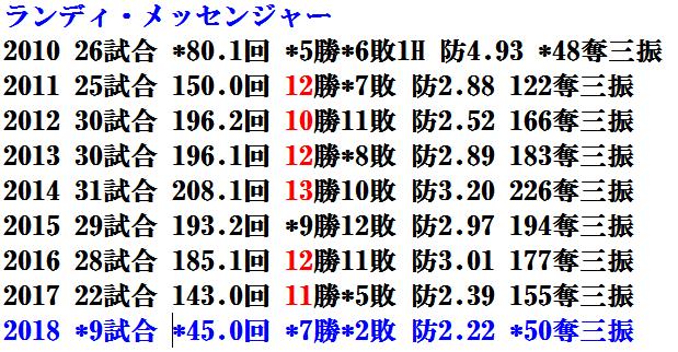1 - コピー