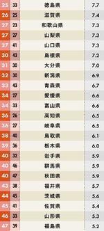 rankingu1jpg