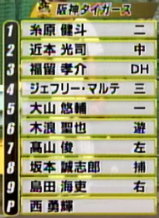 オープン戦 中日-阪神 スタメン 開幕投手の西勇が先発 1番に糸原、3番に福留