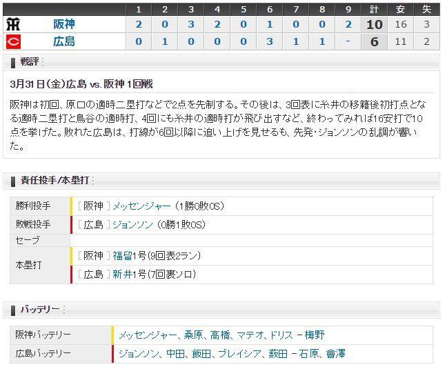 【開幕戦勝利】広島ー阪神 試合結果 2017/03/31