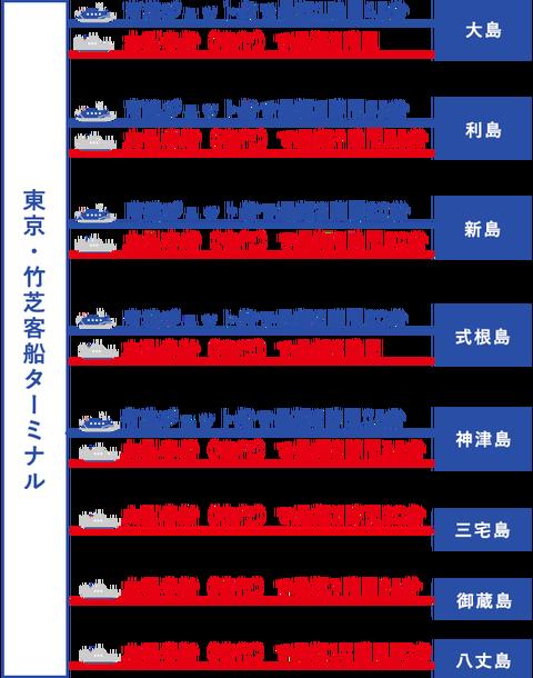 route-takeshiba_sp