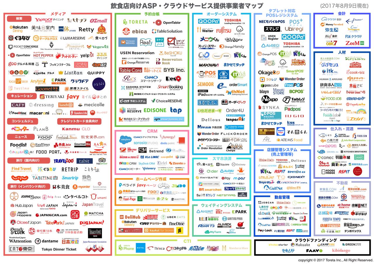 http://livedoor.blogimg.jp/toreta_staff/imgs/9/e/9e1fdcea.png