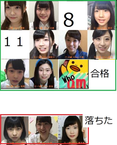 【けやき坂46オーディション 合格者】 ・1番 158cm 18歳 大1 関東