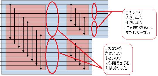 sikou6