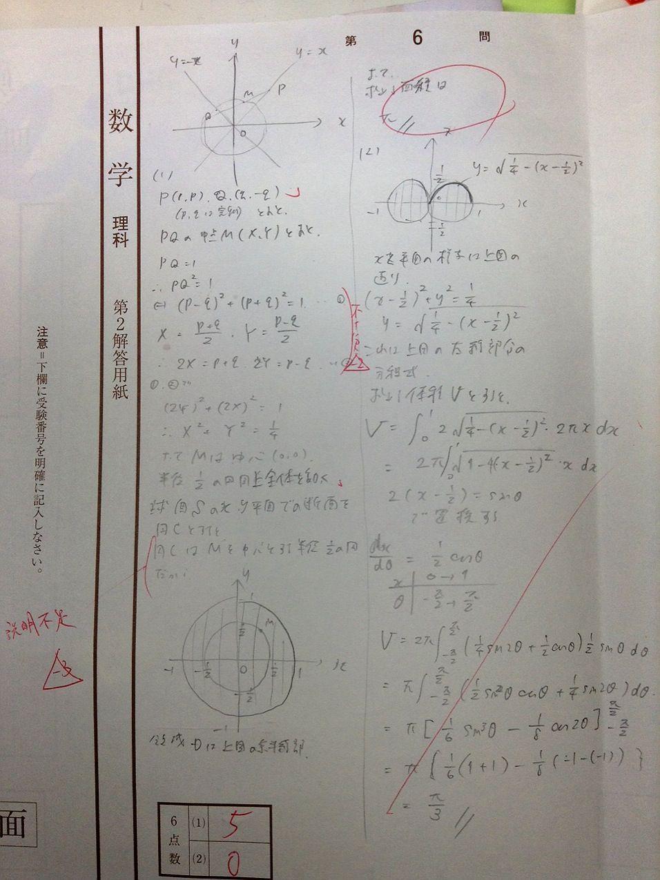 入試問題と解答例 的中問題 | 代々木ゼミナール