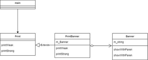 アダプターパターン_サンプル2
