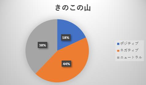 kinokotakenoko2