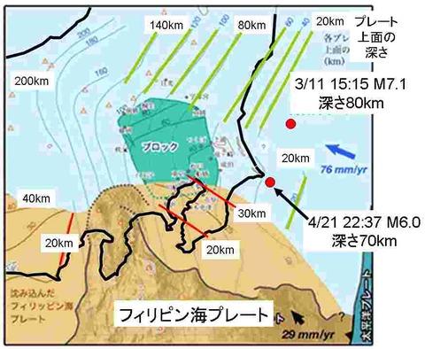 関東地方のプレート構造-2