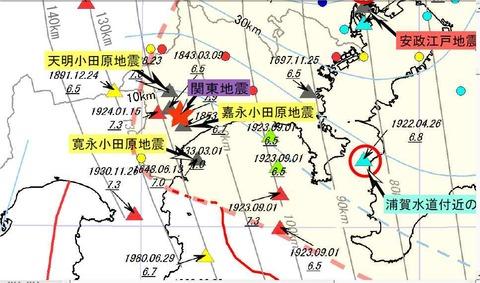 小田原地震
