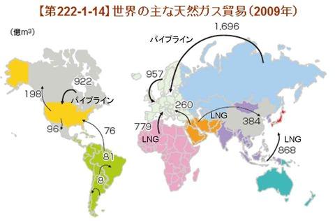 ■日本の天然ガスの価格は、何故、米国の9倍も?