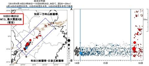 地震の時空間分布16時5時まで