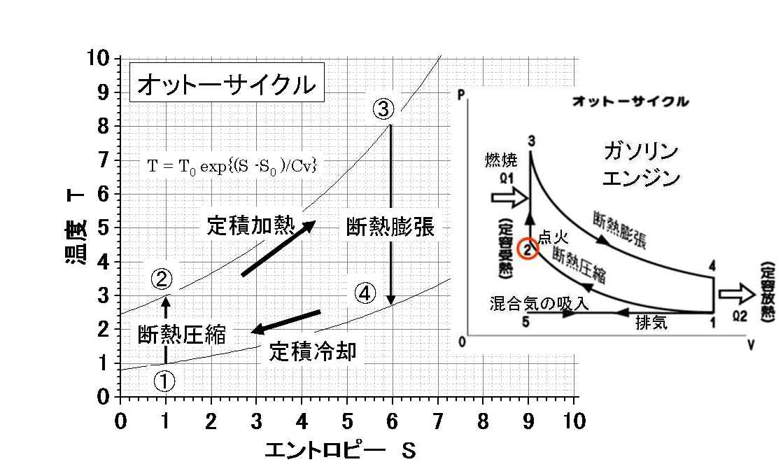 5 論理式の簡単化 (1) -