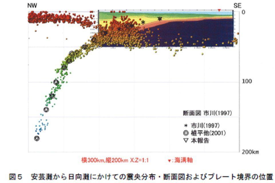 toshi_tomieのブログ14日未明の伊予灘地震は、発生が予想されていた?平均間隔67年で起きていた、フィリピンプレート境界地震コメントコメントするトラックバック                  toshi_tomie
