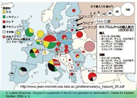 欧州LNGのロシア依存度