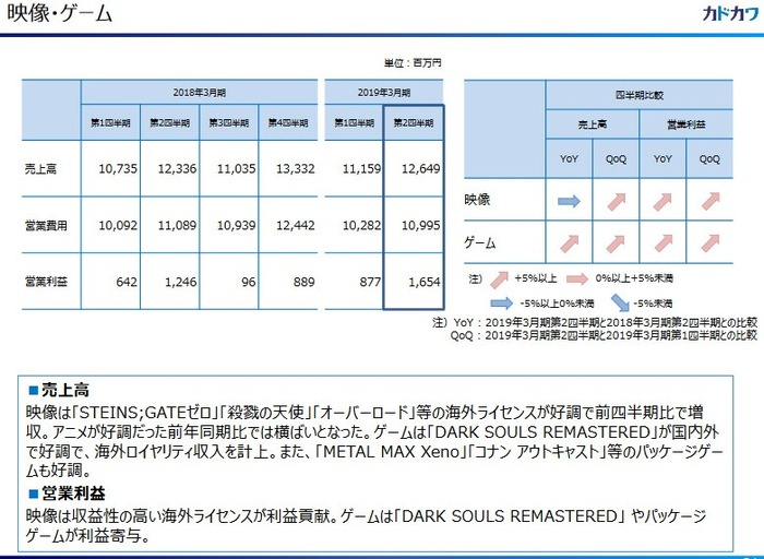 PowerPoint プレゼンテーション - 00.pdf - 181108-221008