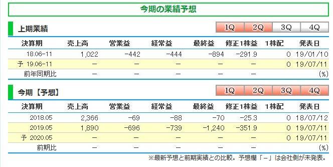 ケイブ【3760】 (2)