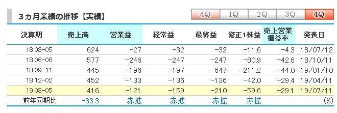 ケイブ【3760】 (3)