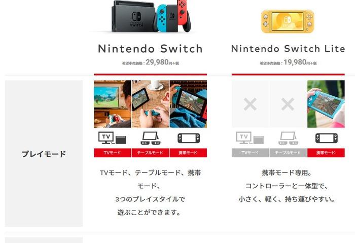 どっちのSwitch?|Nintendo Switch|任天堂 - 190717-212941