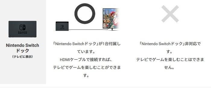 どっちのSwitch?|Nintendo Switch|任天堂 - 190717-212957