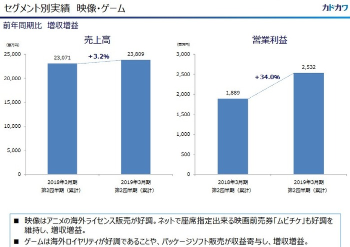 PowerPoint プレゼンテーション - 00.pdf - 181108-220857