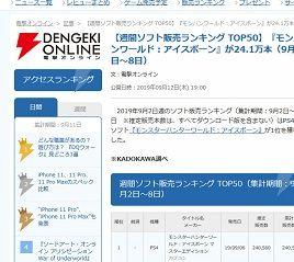 【週間ソフト販売ランキング TOP50】