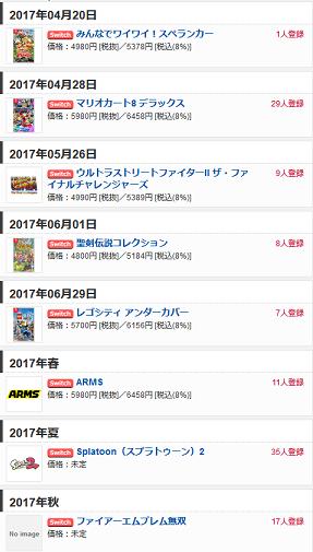 Nintendo Switch ソフト発売予定