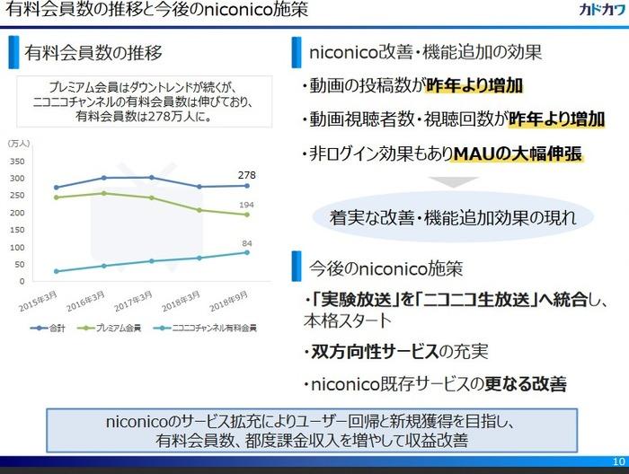PowerPoint プレゼンテーション - 00.pdf - 181108-220922