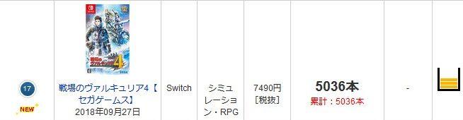 ファミ通.com - 最新販売本数ランキング TOP30 - 181005-223044
