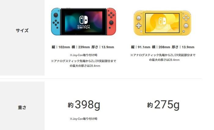 どっちのSwitch?|Nintendo Switch|任天堂 - 190717-213004
