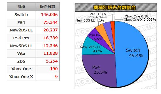 net 2018-01-11 (2)