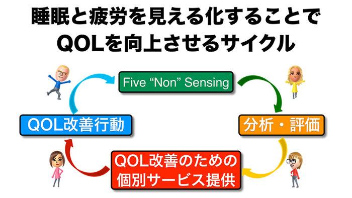 nintendo-qol-jigyou-panasonic-ridatu-3
