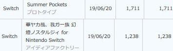 【週間ソフト販売ランキング TOP50】 (4)