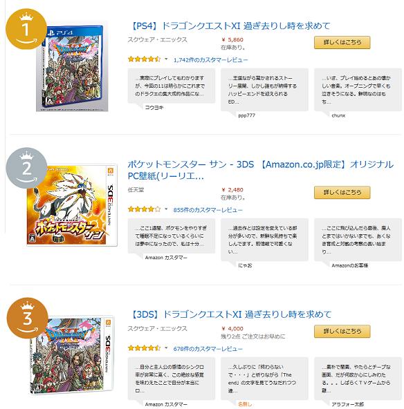 Amazonランキング大賞2017  テレビゲーム 2017-12-01