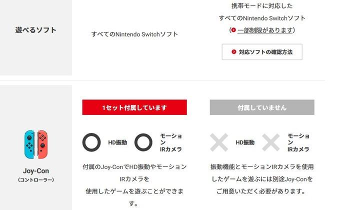 どっちのSwitch?|Nintendo Switch|任天堂 - 190717-212947