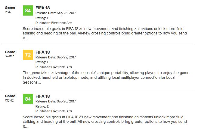 FIFA 18 - Reviews,