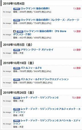 【PS4】ゲームソフト発売予定